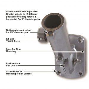 pole-bracket-labeled